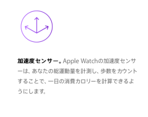 Apple Watch加速度センサー