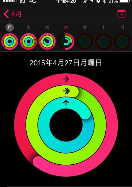 アクティビティ-iphone