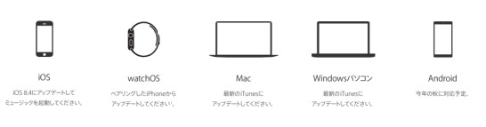 apple music device
