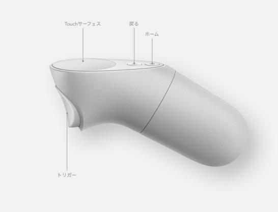 Oculus go コントローラ