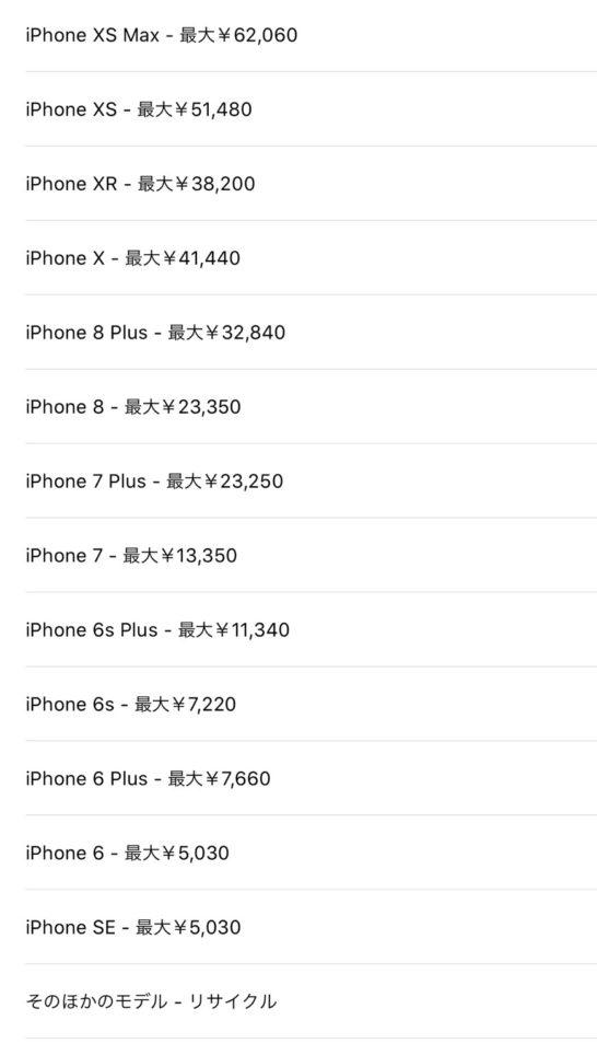 apple trade inでの機種ごとのiPhone最大下取り価格一覧